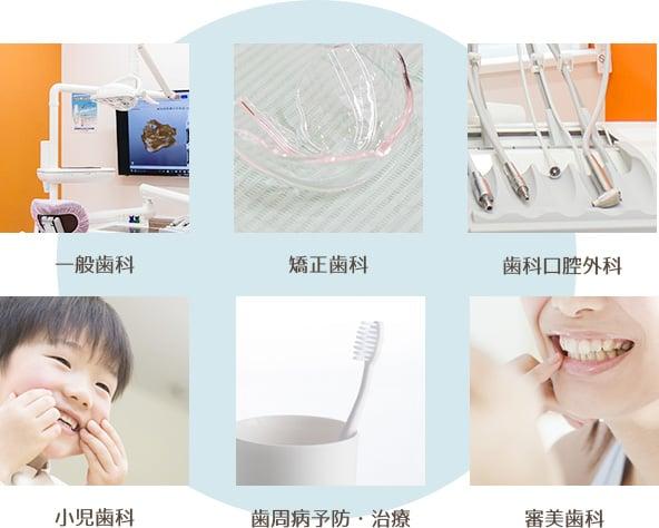 一般歯科・矯正歯科・歯科口腔外科・小児歯科・歯周病予防・治療・審美歯科
